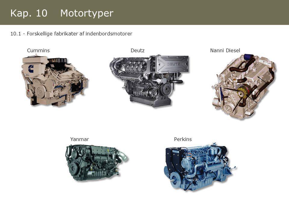 Kap. 10 Motortyper 10.1 - Forskellige fabrikater af indenbordsmotorer