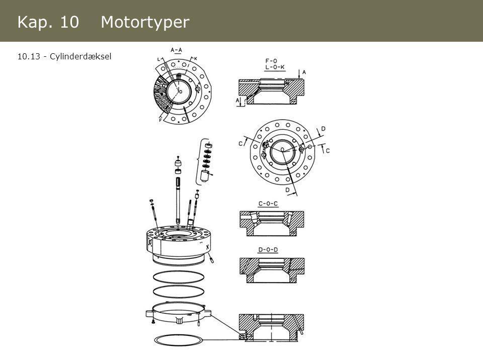 Kap. 10 Motortyper 10.13 - Cylinderdæksel