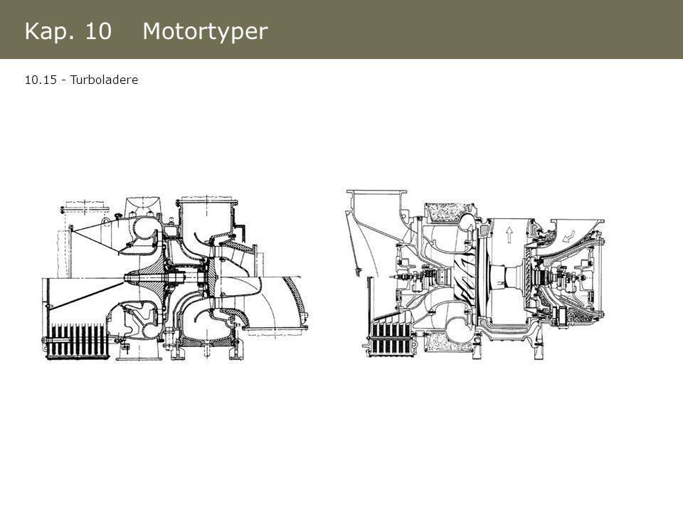 Kap. 10 Motortyper 10.15 - Turboladere