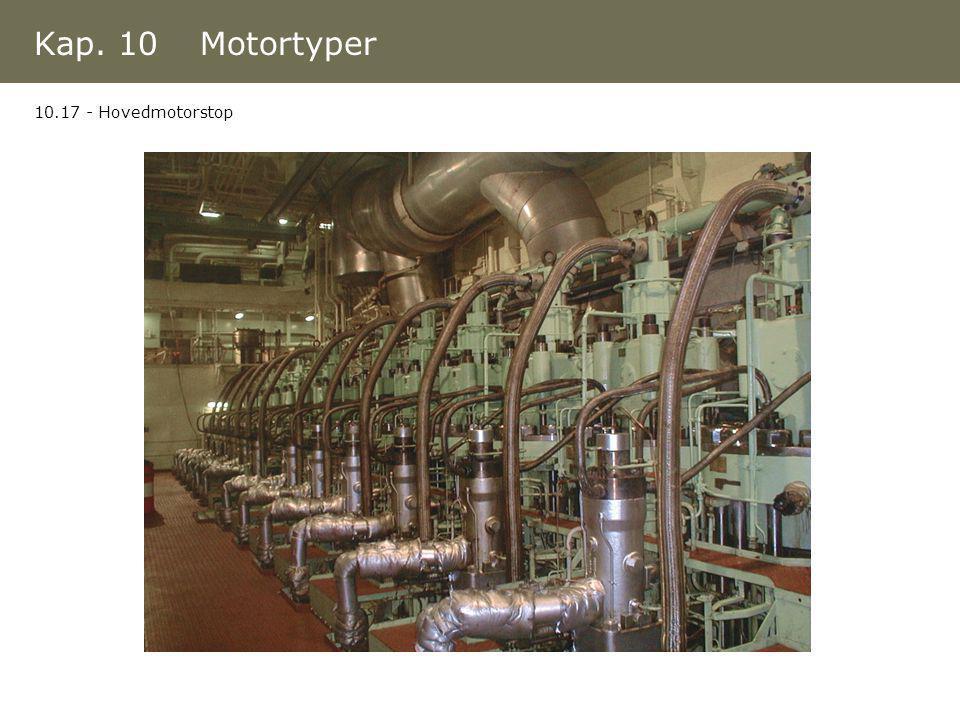 Kap. 10 Motortyper 10.17 - Hovedmotorstop