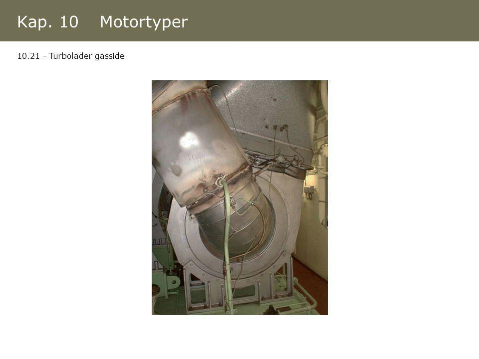 Kap. 10 Motortyper 10.21 - Turbolader gasside