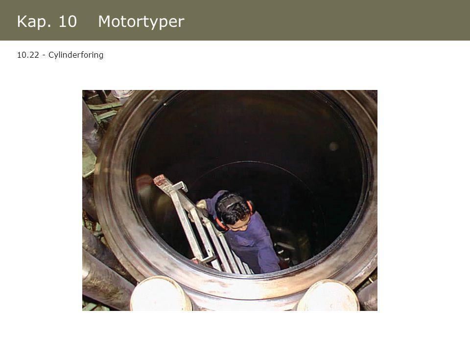 Kap. 10 Motortyper 10.22 - Cylinderforing