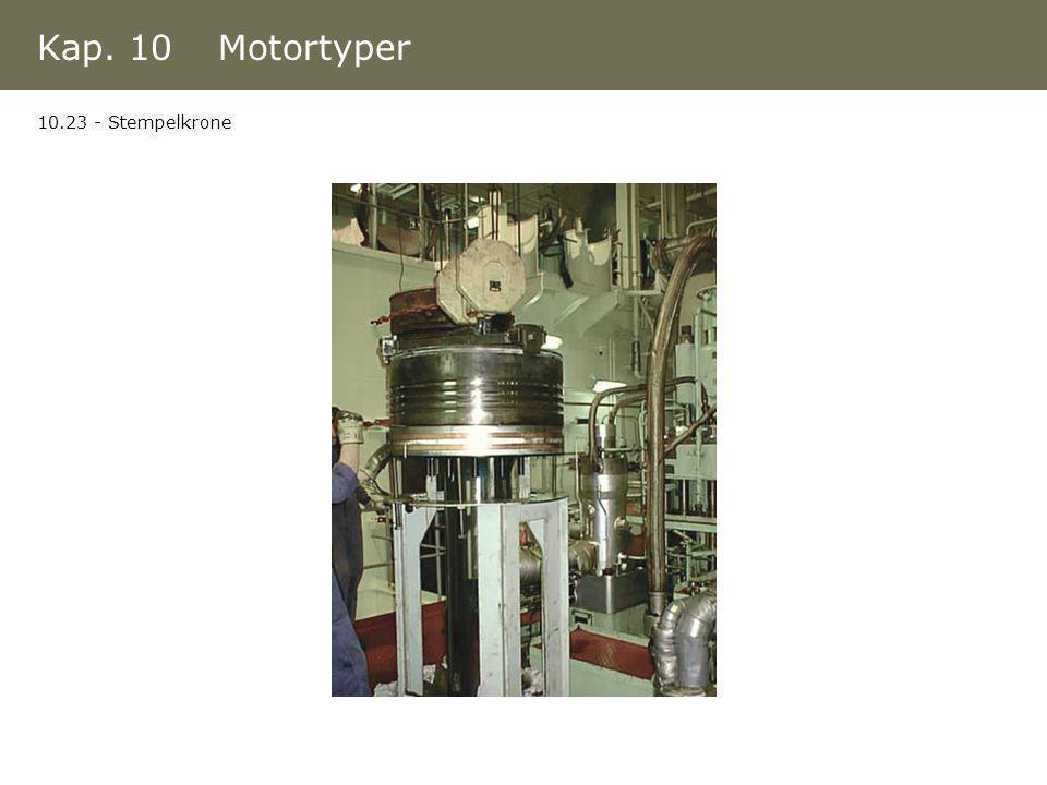 Kap. 10 Motortyper 10.23 - Stempelkrone