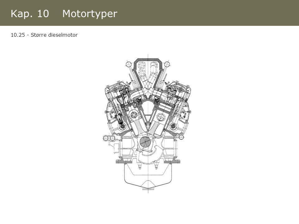 Kap. 10 Motortyper 10.25 - Større dieselmotor