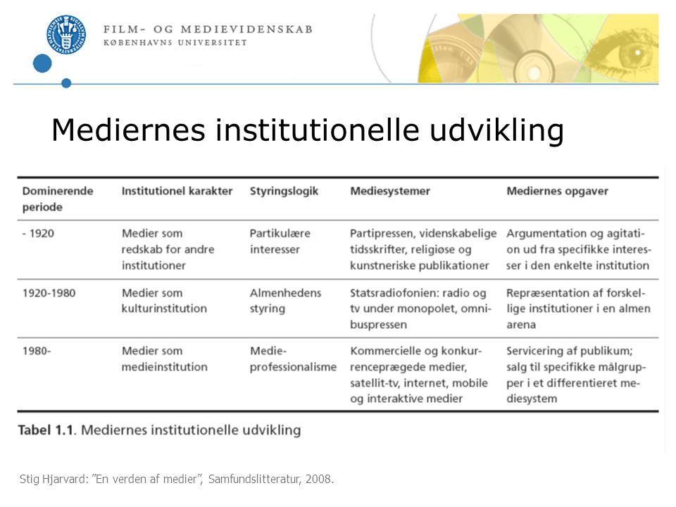 Mediernes institutionelle udvikling