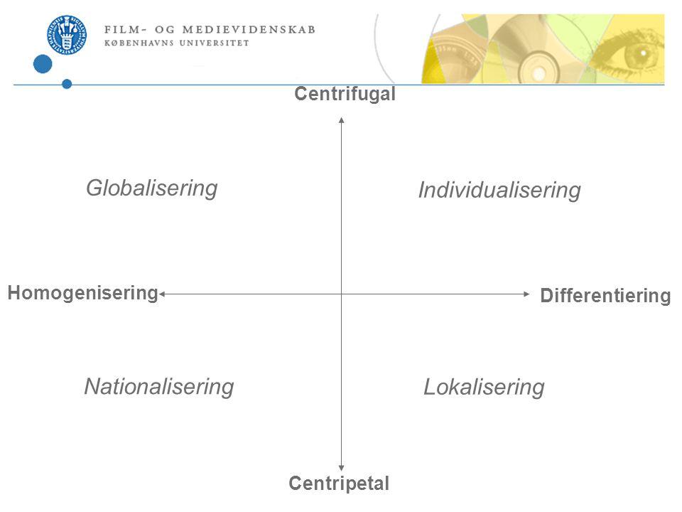 Globalisering Individualisering Nationalisering Lokalisering
