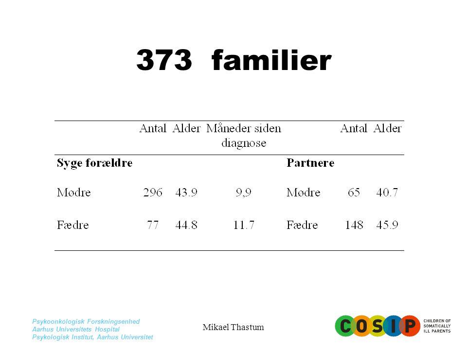 373 familier Mikael Thastum