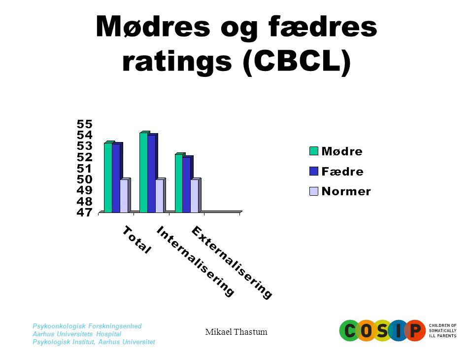 Mødres og fædres ratings (CBCL)