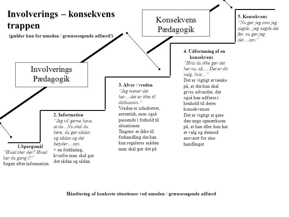 Involverings Pædagogik