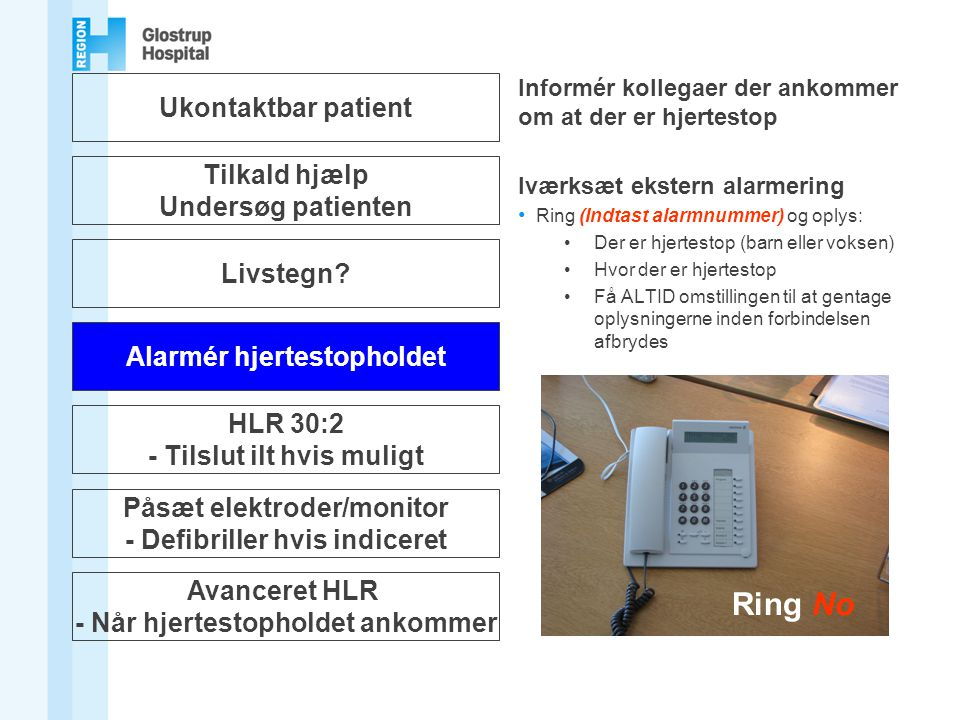 Ring No Ukontaktbar patient Tilkald hjælp Undersøg patienten Livstegn