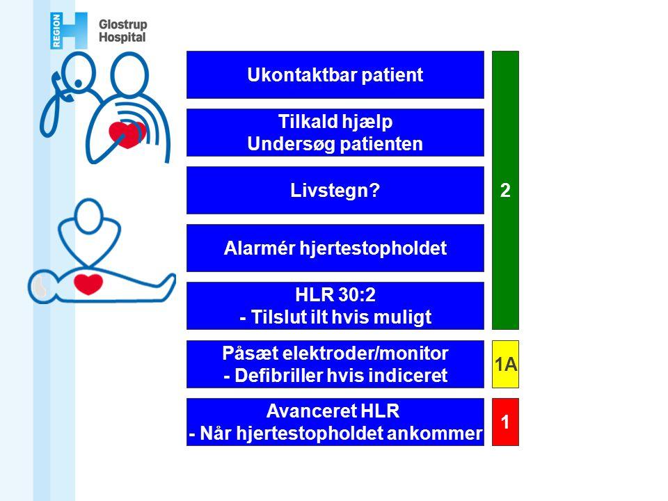 Alarmér hjertestopholdet
