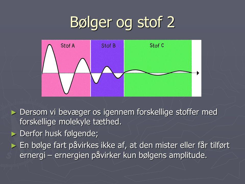 Bølger og stof 2 Dersom vi bevæger os igennem forskellige stoffer med forskellige molekyle tæthed. Derfor husk følgende;