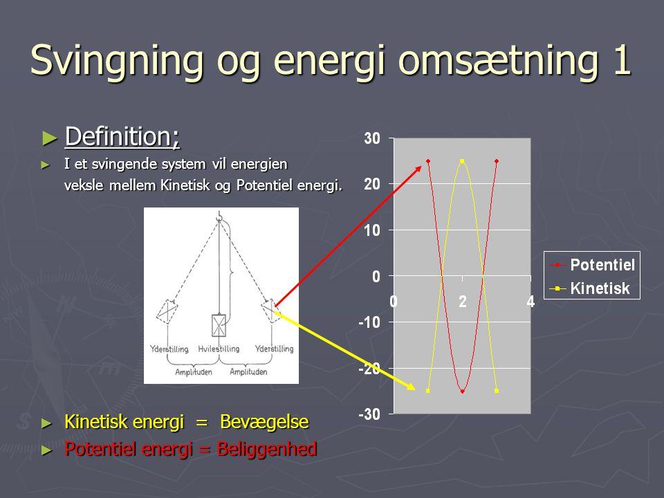 Svingning og energi omsætning 1