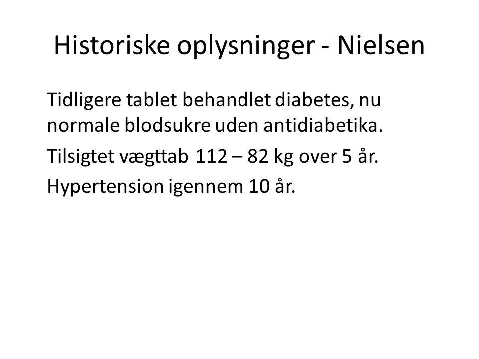 Historiske oplysninger - Nielsen