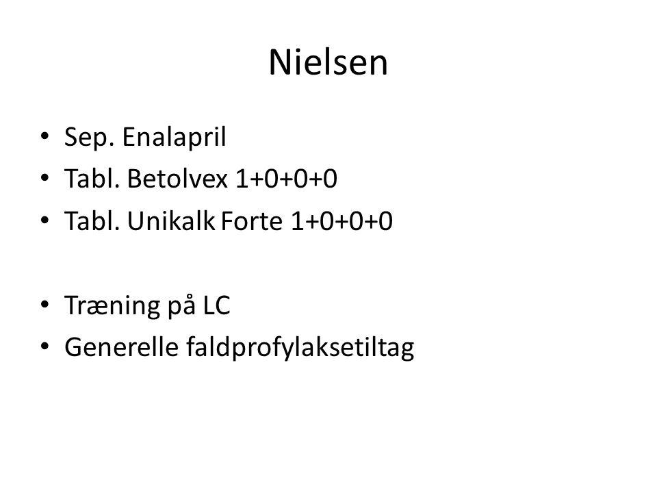 Nielsen Sep. Enalapril Tabl. Betolvex 1+0+0+0