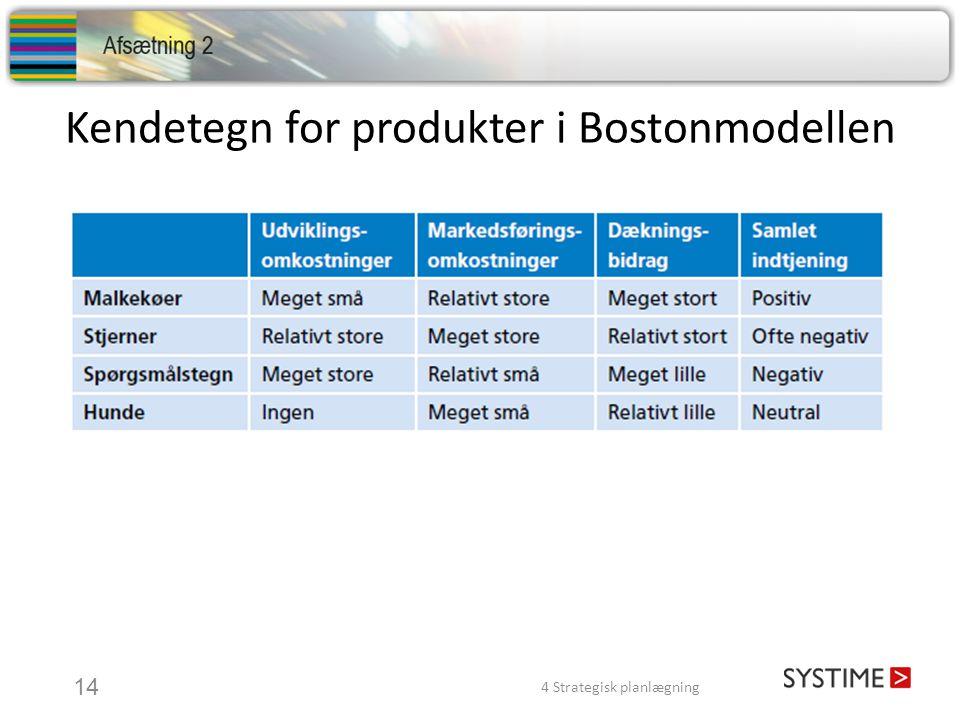 Kendetegn for produkter i Bostonmodellen