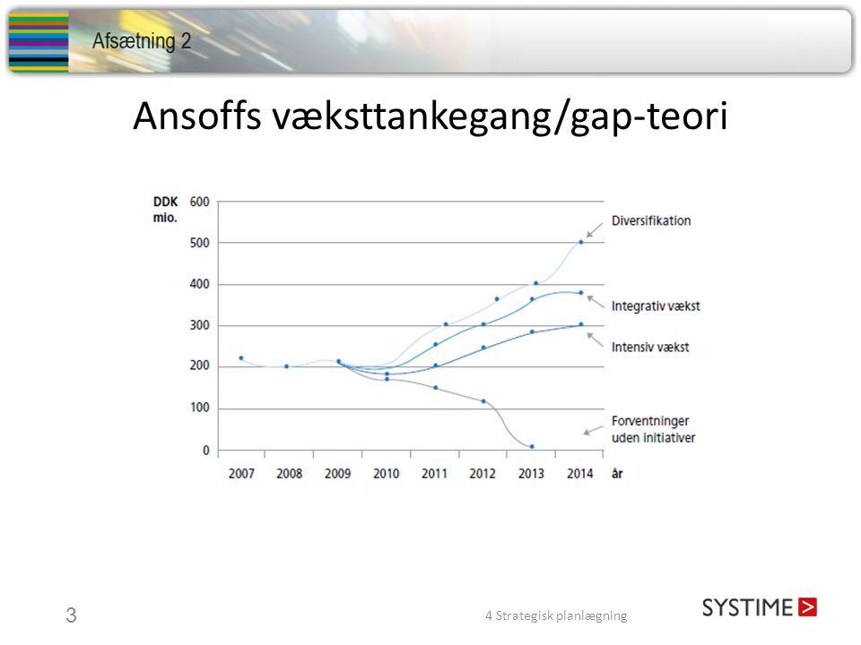 Ansoffs væksttankegang/gap-teori