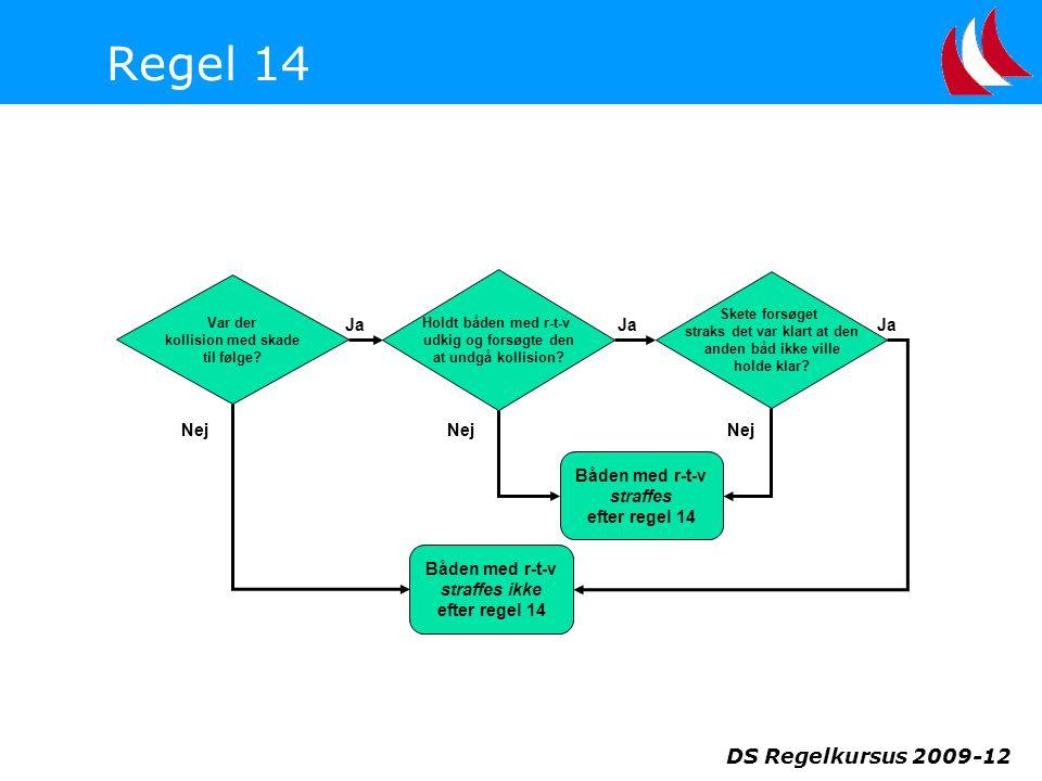 Regel 14 DS Regelkursus 2009-12 Ja Nej straffes Båden med r-t-v