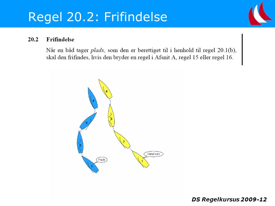 Regel 20.2: Frifindelse DS Regelkursus