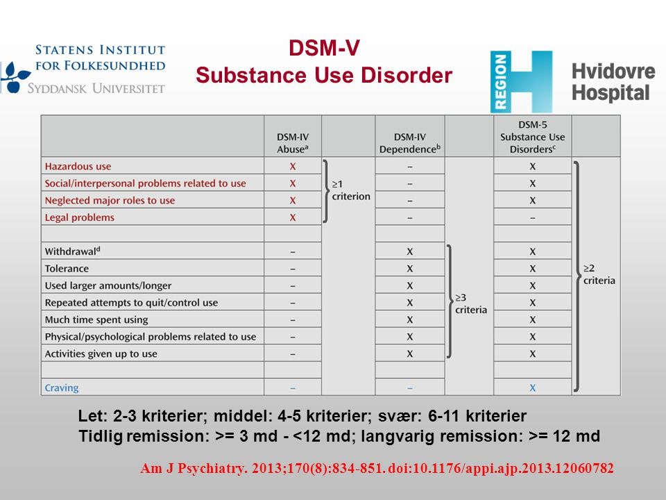DSM-V Substance Use Disorder