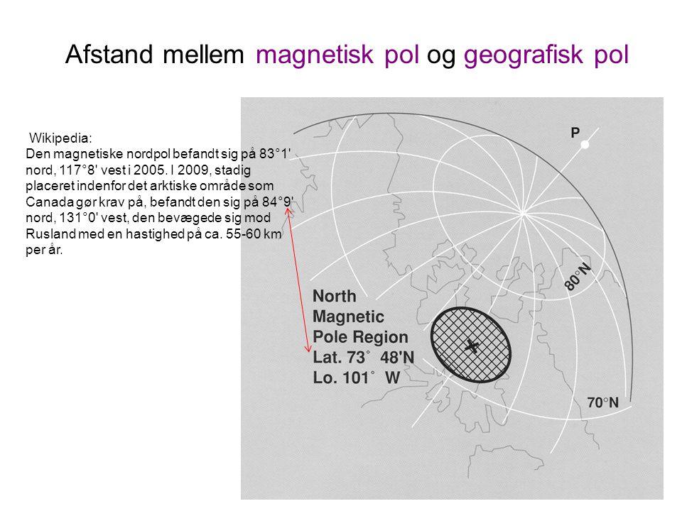 Afstand mellem magnetisk pol og geografisk pol