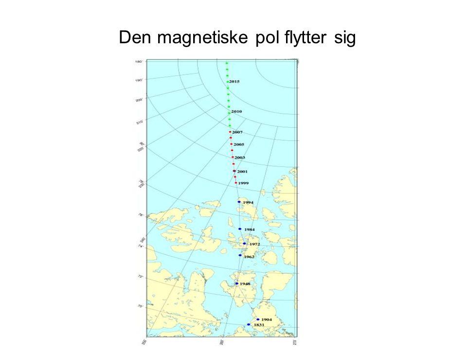 Den magnetiske pol flytter sig