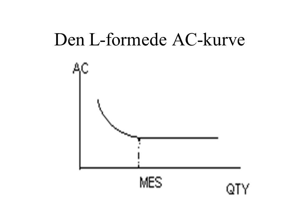 Den L-formede AC-kurve