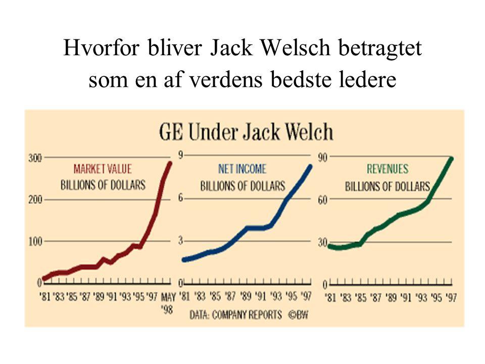 Hvorfor bliver Jack Welsch betragtet som en af verdens bedste ledere