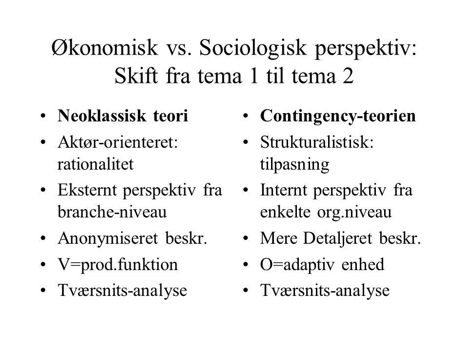 Økonomisk vs. Sociologisk perspektiv: Skift fra tema 1 til tema 2