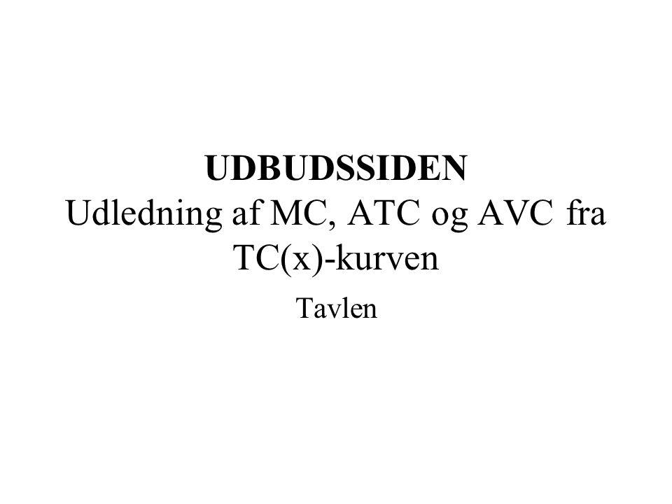 UDBUDSSIDEN Udledning af MC, ATC og AVC fra TC(x)-kurven