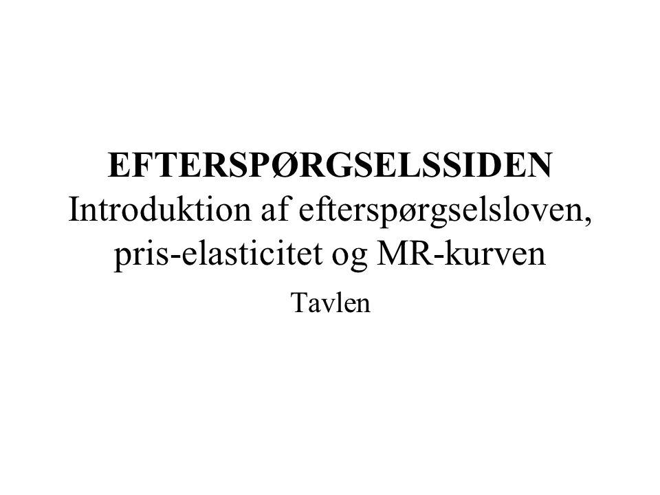 EFTERSPØRGSELSSIDEN Introduktion af efterspørgselsloven, pris-elasticitet og MR-kurven
