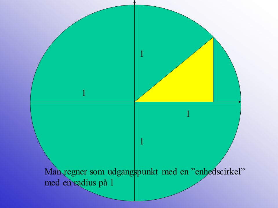1 1 1 1 Man regner som udgangspunkt med en enhedscirkel med en radius på 1