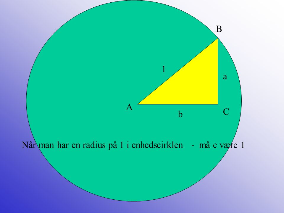 B 1 a A C b Når man har en radius på 1 i enhedscirklen - må c være 1