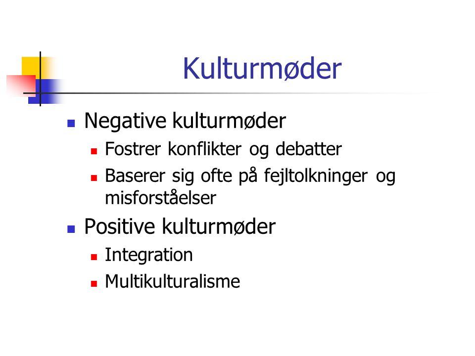 Kulturmøder Negative kulturmøder Positive kulturmøder