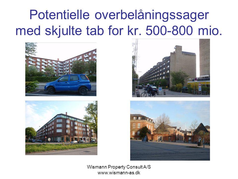 Potentielle overbelåningssager med skjulte tab for kr. 500-800 mio.