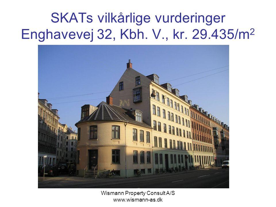 SKATs vilkårlige vurderinger Enghavevej 32, Kbh. V., kr. 29.435/m2