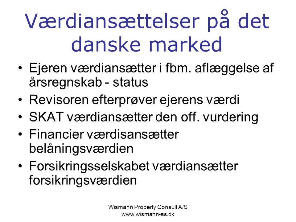 Værdiansættelser på det danske marked