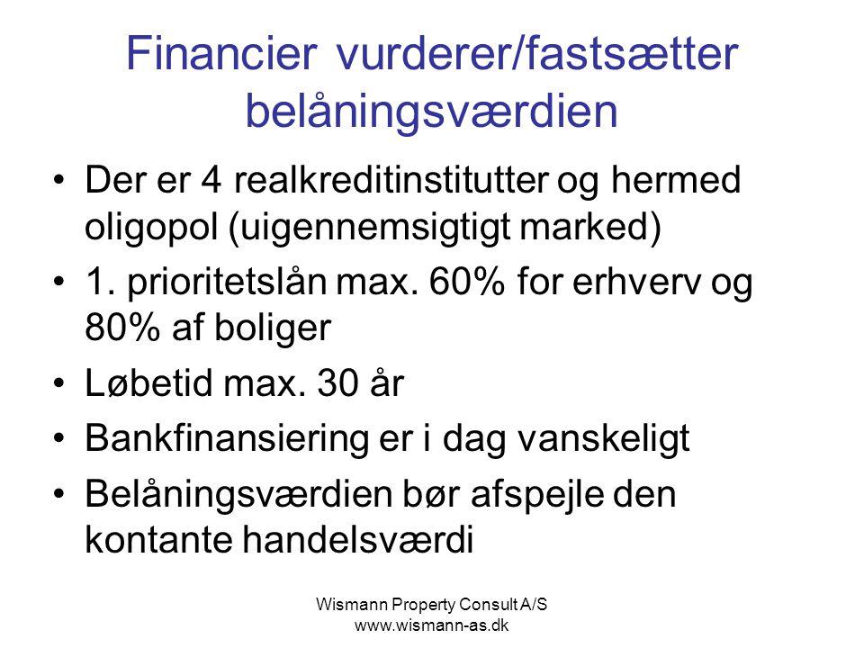 Financier vurderer/fastsætter belåningsværdien
