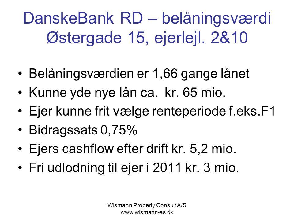 DanskeBank RD – belåningsværdi Østergade 15, ejerlejl. 2&10