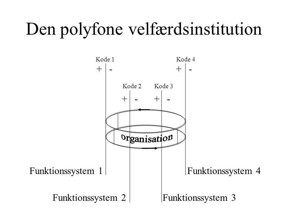 Den polyfone velfærdsinstitution