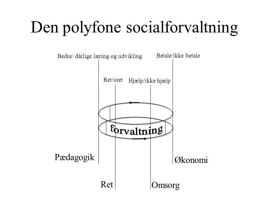 Den polyfone socialforvaltning