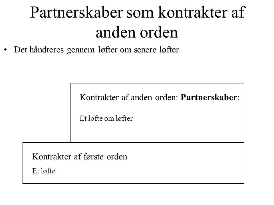 Partnerskaber som kontrakter af anden orden