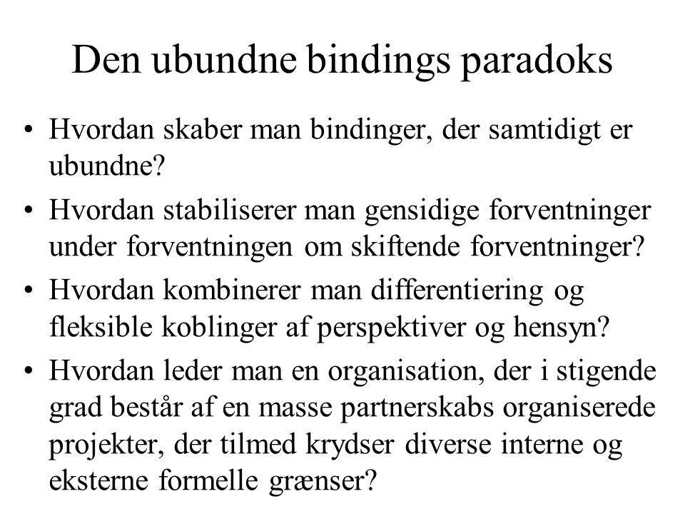 Den ubundne bindings paradoks