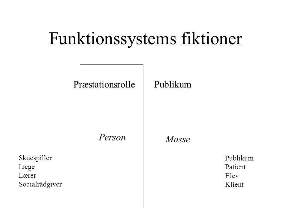 Funktionssystems fiktioner