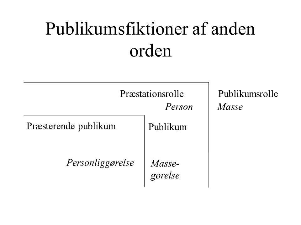 Publikumsfiktioner af anden orden