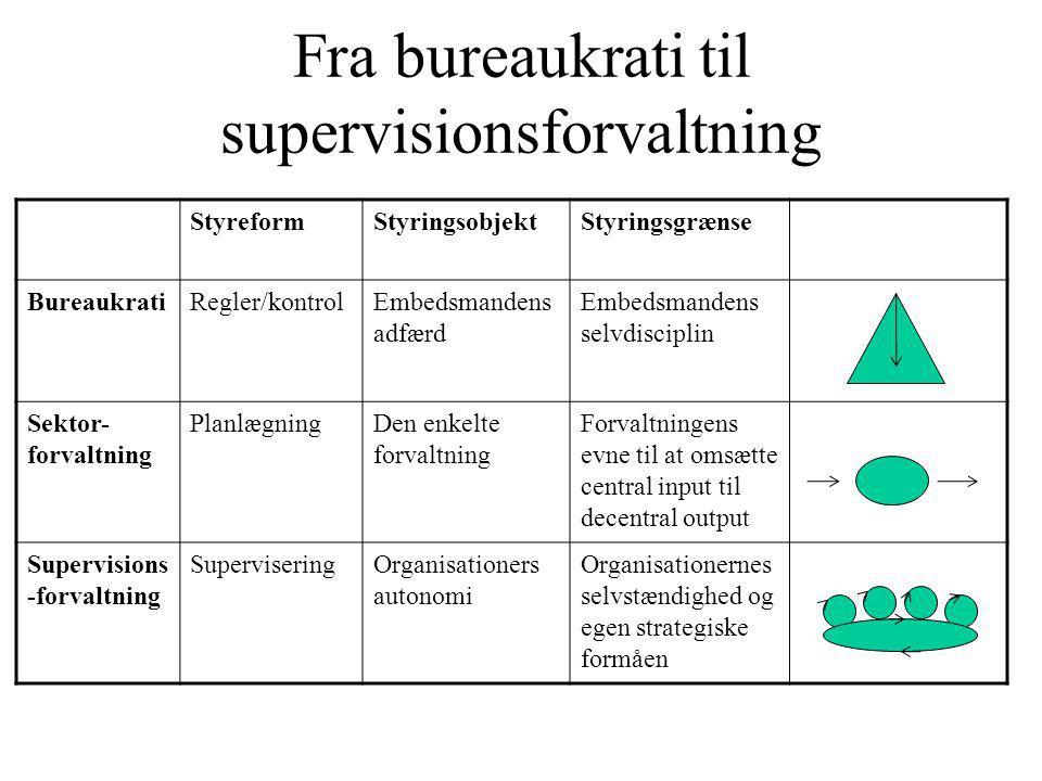 Fra bureaukrati til supervisionsforvaltning