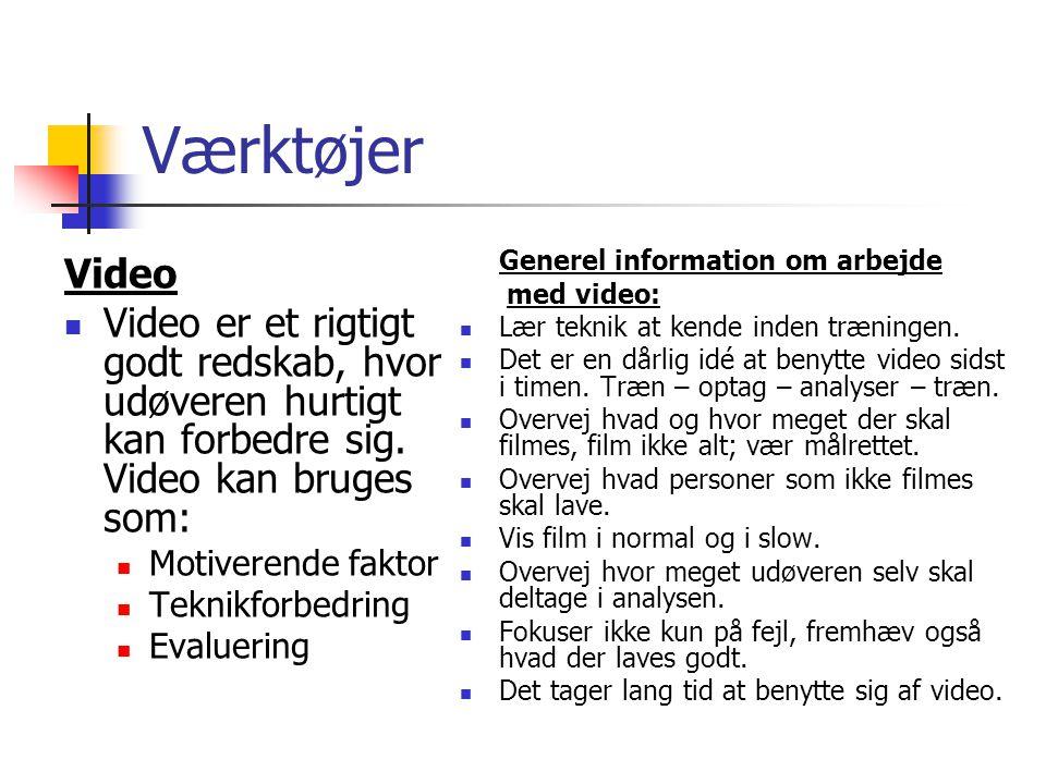 Værktøjer Generel information om arbejde. med video: Lær teknik at kende inden træningen.
