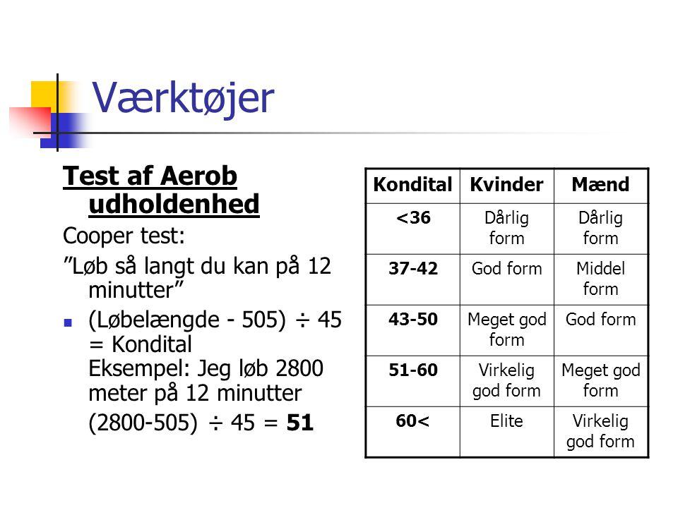 Værktøjer Test af Aerob udholdenhed Cooper test: