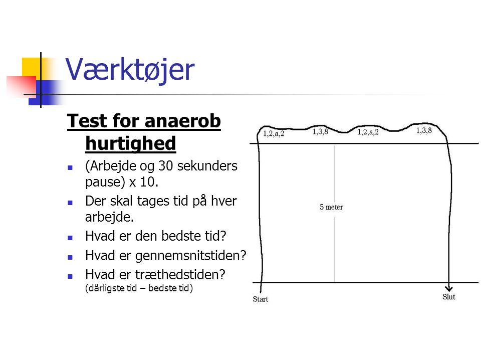 Værktøjer Test for anaerob hurtighed