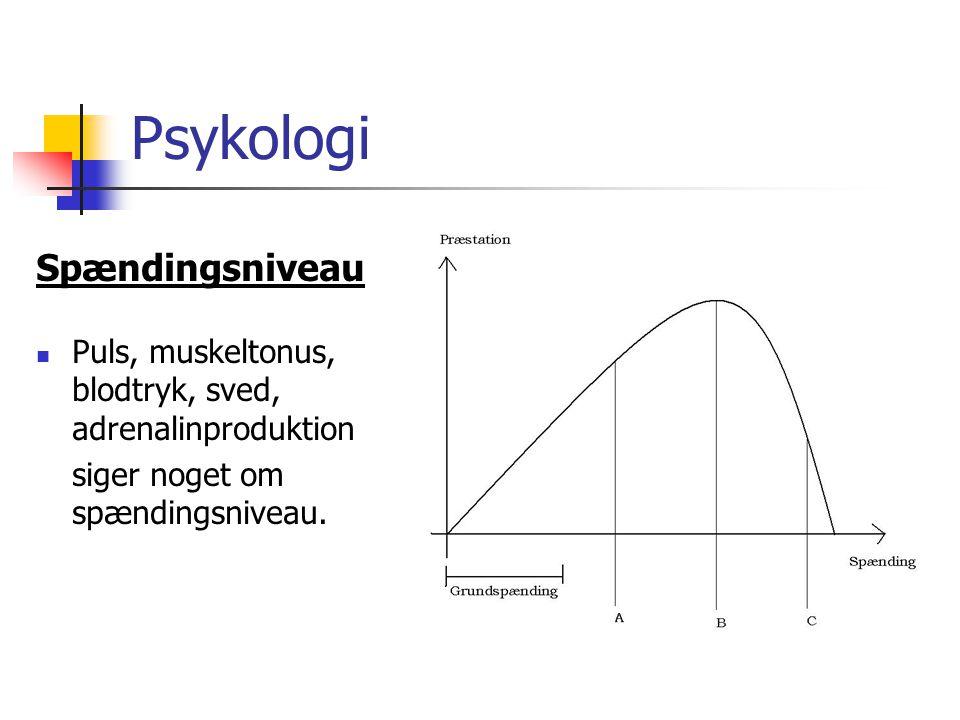 Psykologi Spændingsniveau